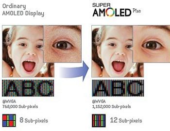 http://mobiset.ru/newsphoto3/August_2011/18/Samsung-Super-AMOLED-PLUS-HD.jpg