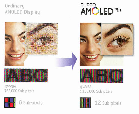 http://mobiset.ru/newsphoto3/February_2011/16/super-amoled-plus-real-stripe_0.jpg
