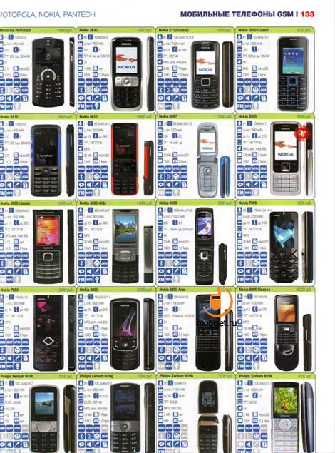 79167ca2d69 Дайджест «мобильной» прессы. Остальное - статья на мобильном портале ...